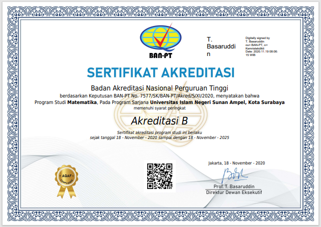 Akreditasi Prodi Matematika Mendapatkan Status Akreditasi B